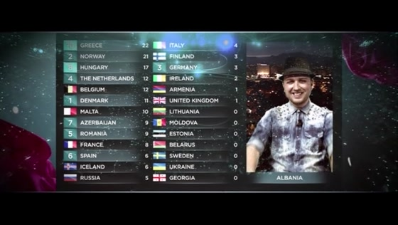 Eurovision Best Of